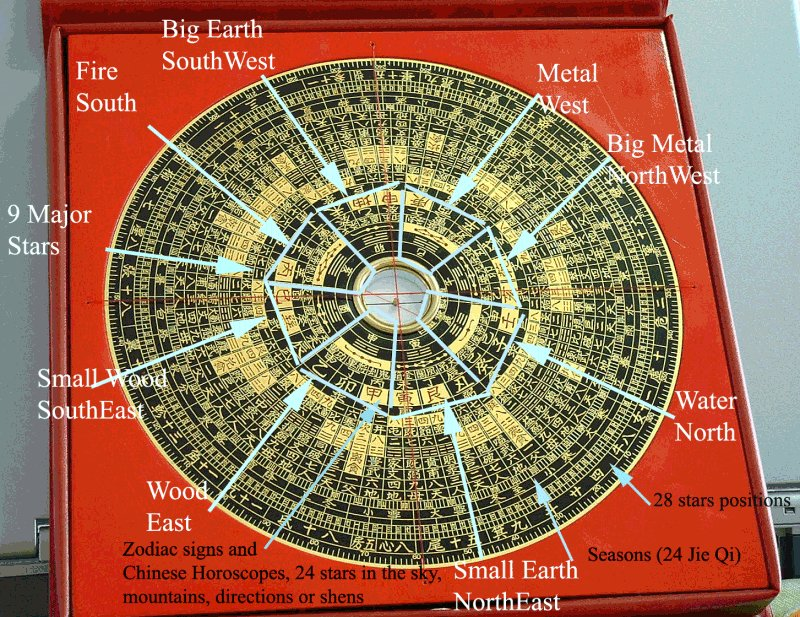 Star Worship in Japan, 28 Constellations (Lunar Mansions ...