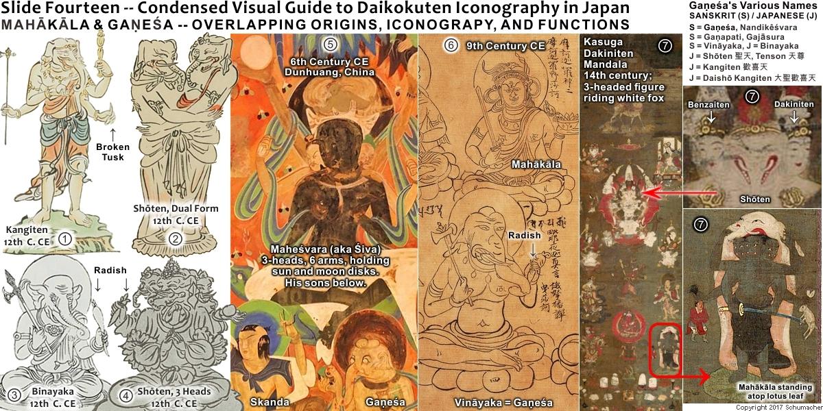 Daikokuten Iconography in Japan: From Hindu Predator to Buddhist