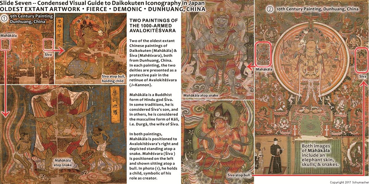Daikokuten Iconography in Japan: From Hindu Predator to
