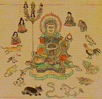 12 Zodiac Animals Amp Zodiac Calendar Buddhism In Japan And China