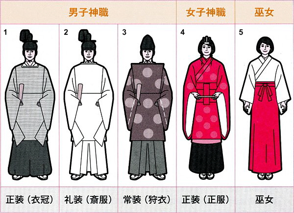 Shinto Robes, Garb, Clothing, Attire for Priest and Priestesses