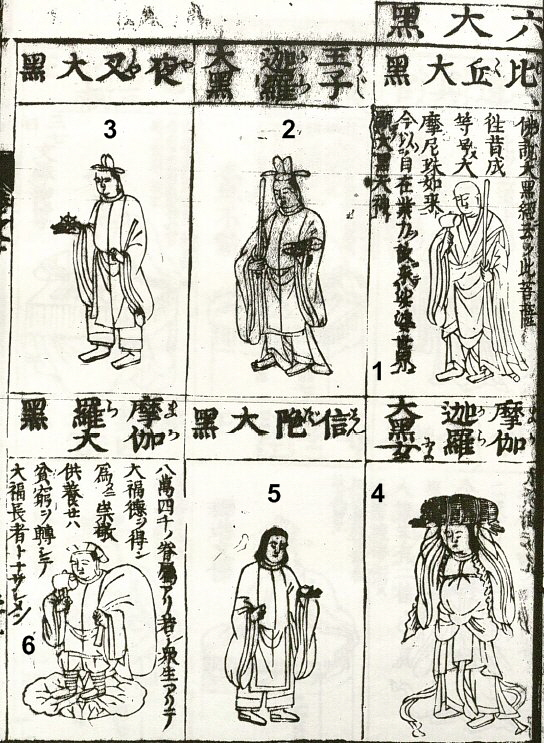 Six Daikoku Manifestations as shown in the 1690 Butsuzozui