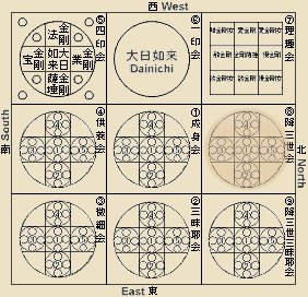 kue-kongokai-mandala-nine-panel-chart-gozanze-panel