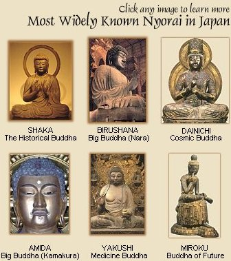 Buddha (Nyorai) of Japan - Photos of Japan's Buddha Statues