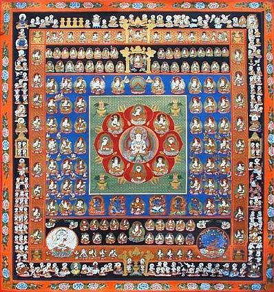Garbhadhatu mandalası
