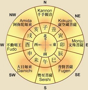 12 Zodiac Animals & Zodiac Calendar - Buddhism in Japan and China